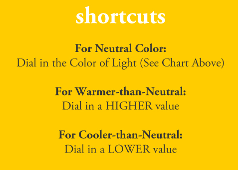 white balance shortcuts for photographers using kelvin