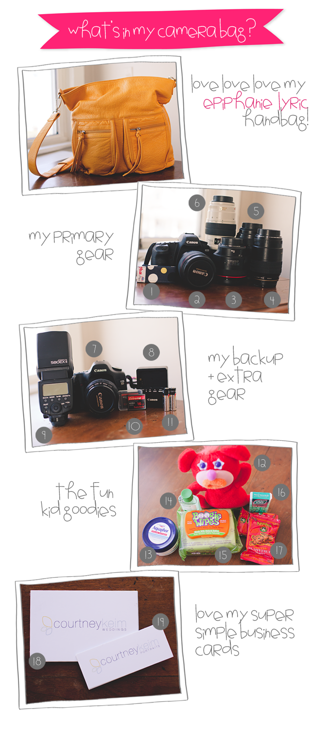 what does Canon photographer Courtney Keim have in her Epiphanie camera bag