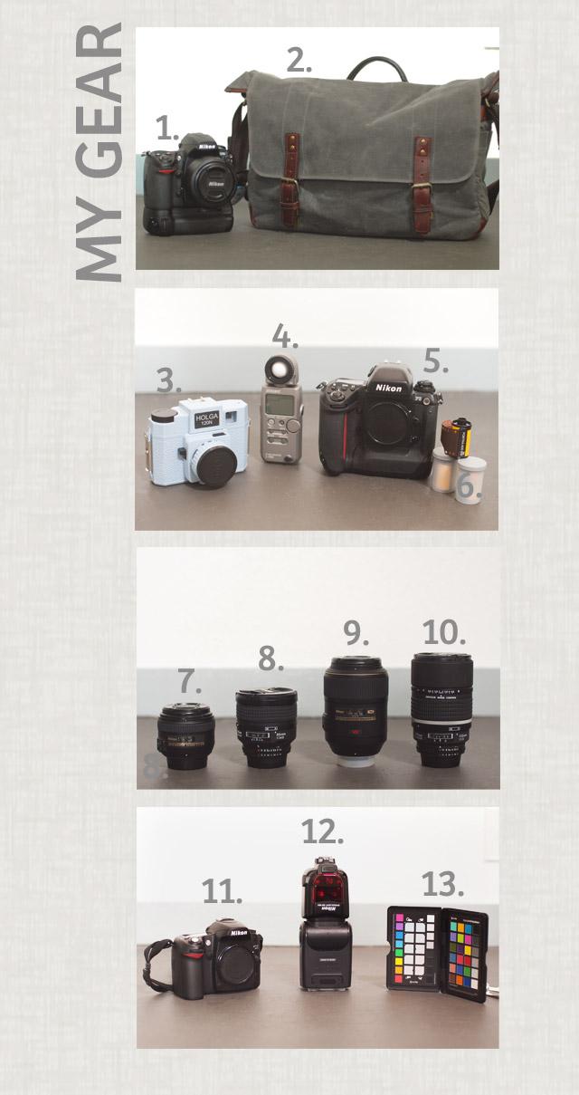 bag and lenses of Nikon photographer Jennifer Dell