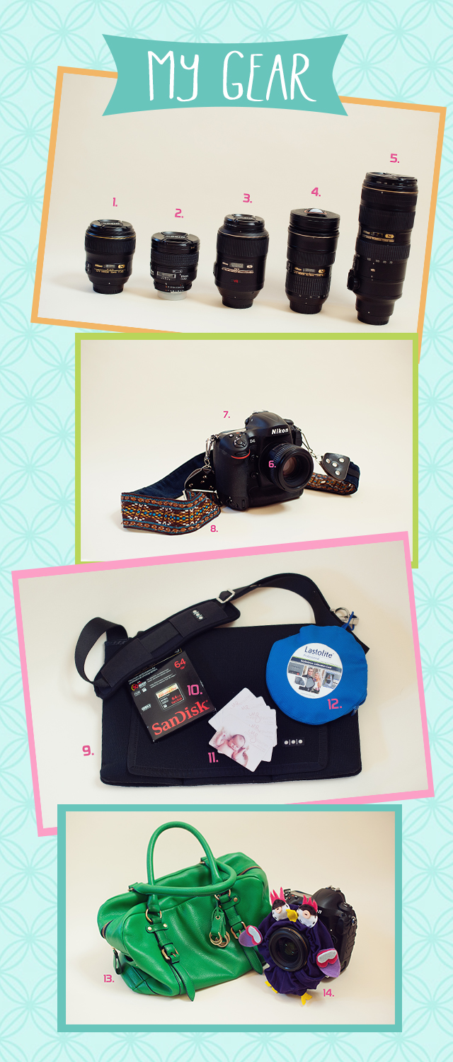 what's in my photography gear bag by Megan Squires