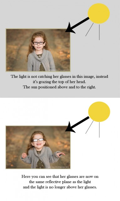 how to photograph someone who wears glasses by Melissa Stottmann