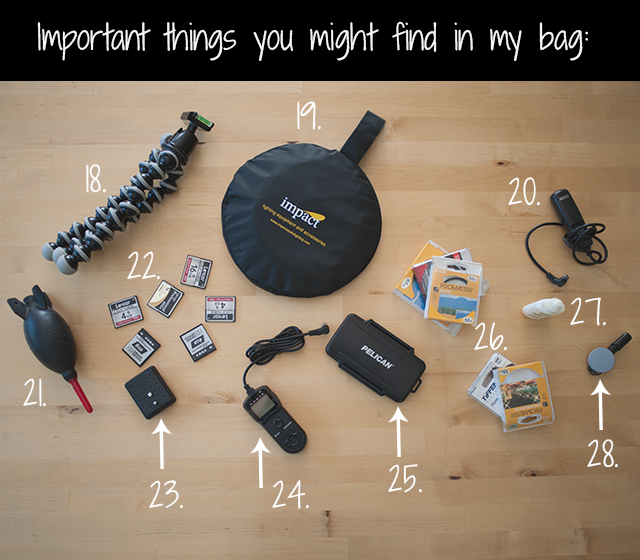 a peek inside the camera bag and office of Allison Zercher of Snippets from Suburbia 5