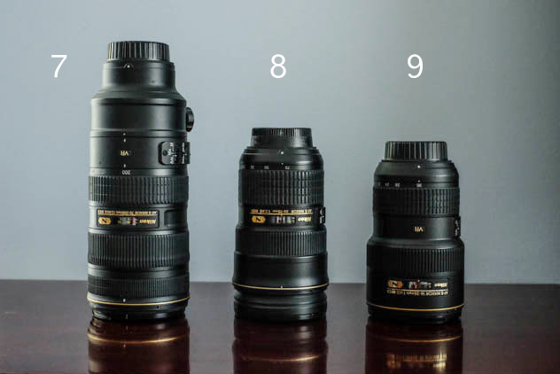 zoom Nikon lenses