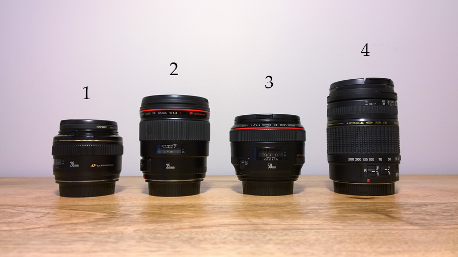 Canon lenses of Chicago photographer Julia Tulley