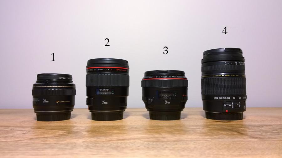 Canon lenses of Chicago photographer Julia Tulley