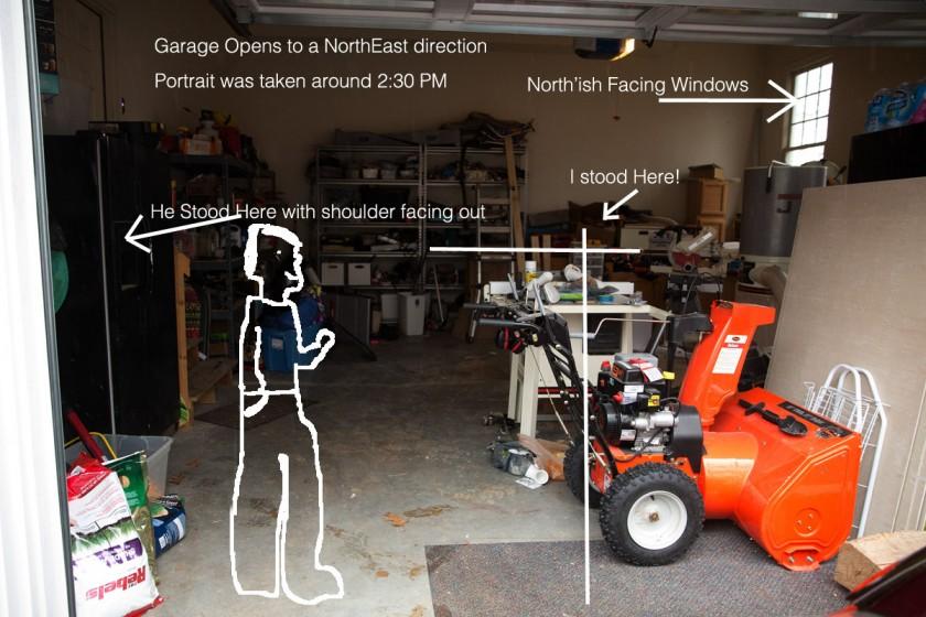 diagram of garage photo pullback by Suzie Ziemke