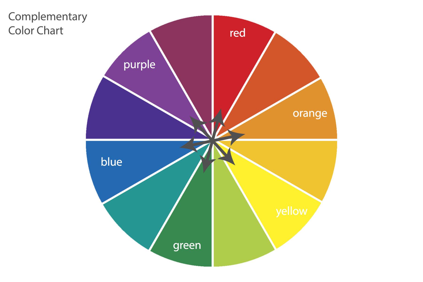 megloeks_color chart